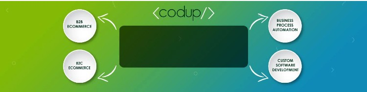 Emerging IT Companies - Services that Codup Offers